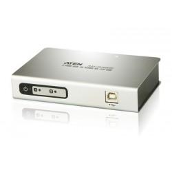 Convertisseur USB à 2 ports Série (DB9)
