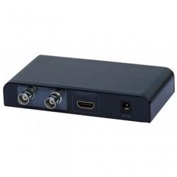 Adaptateur HDMI vers 2 x 3G-SDI